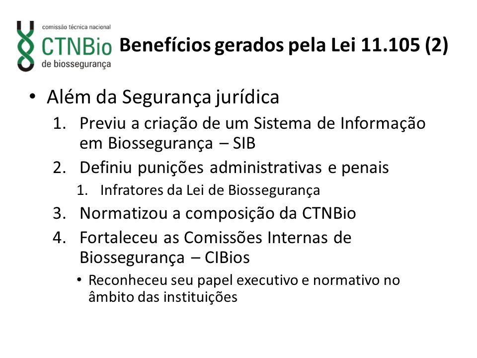 Benefícios gerados pela Lei 11.105 (2)