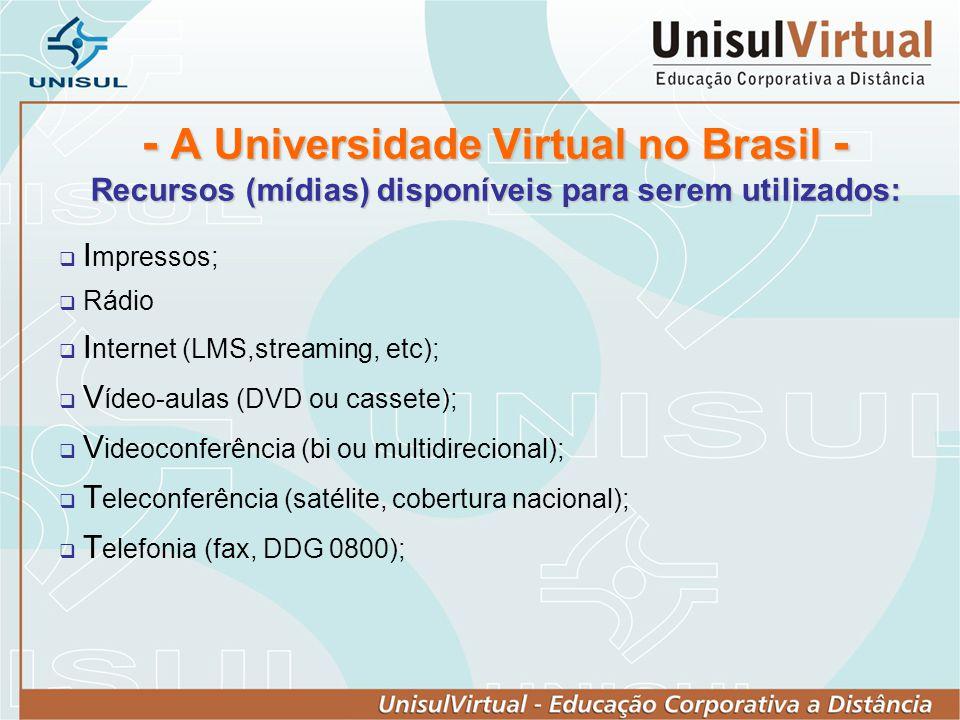 - A Universidade Virtual no Brasil - Recursos (mídias) disponíveis para serem utilizados: