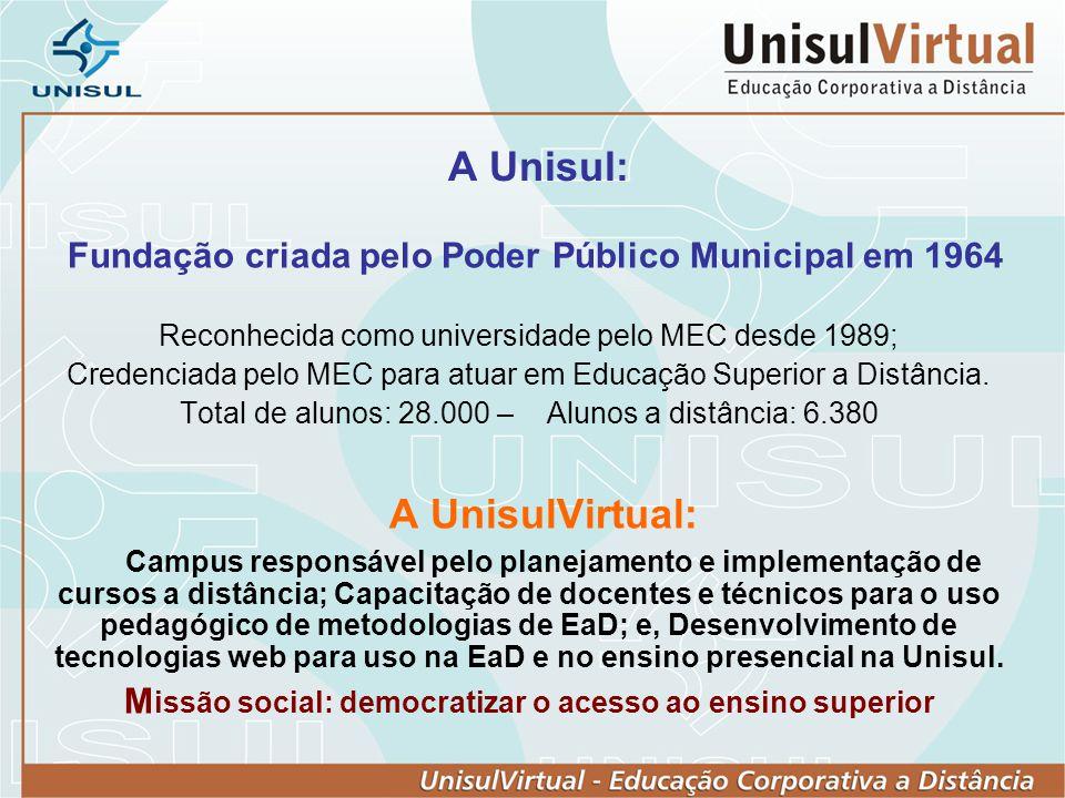 A UnisulVirtual: Fundação criada pelo Poder Público Municipal em 1964