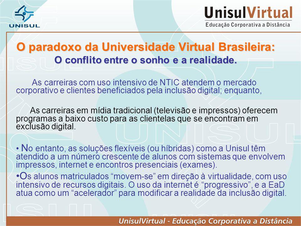 O paradoxo da Universidade Virtual Brasileira: O conflito entre o sonho e a realidade.