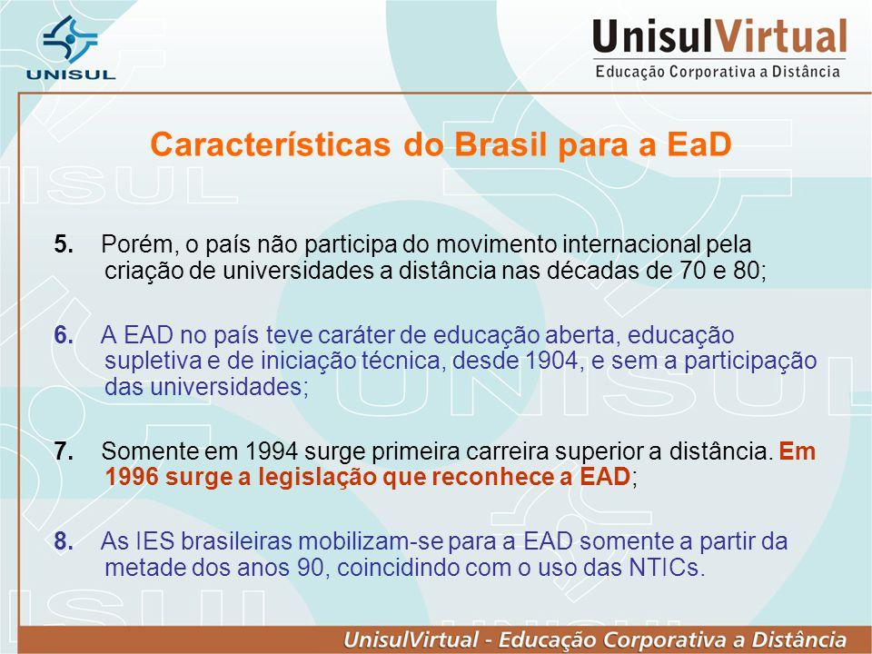 Características do Brasil para a EaD