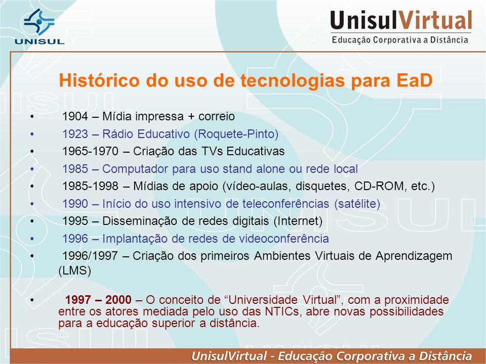 Histórico do uso de tecnologias para EaD