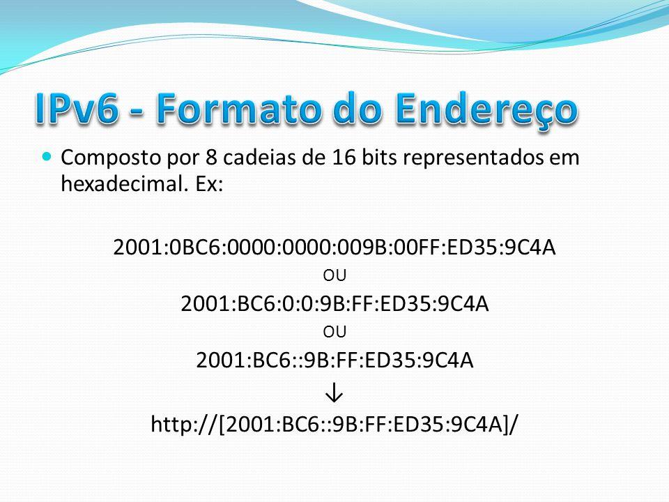 IPv6 - Formato do Endereço