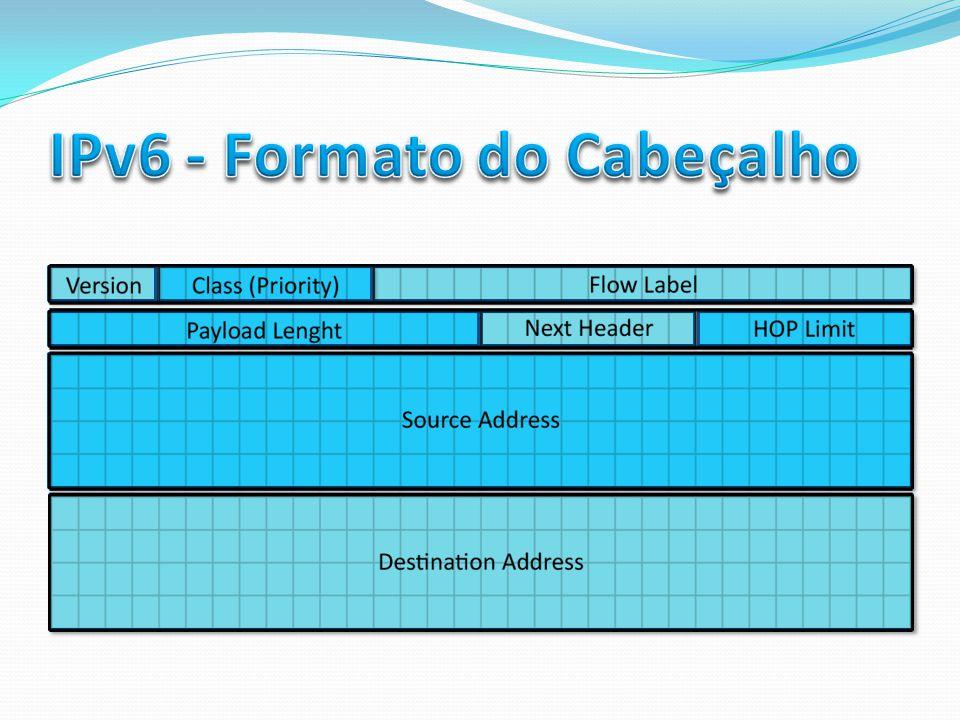 IPv6 - Formato do Cabeçalho