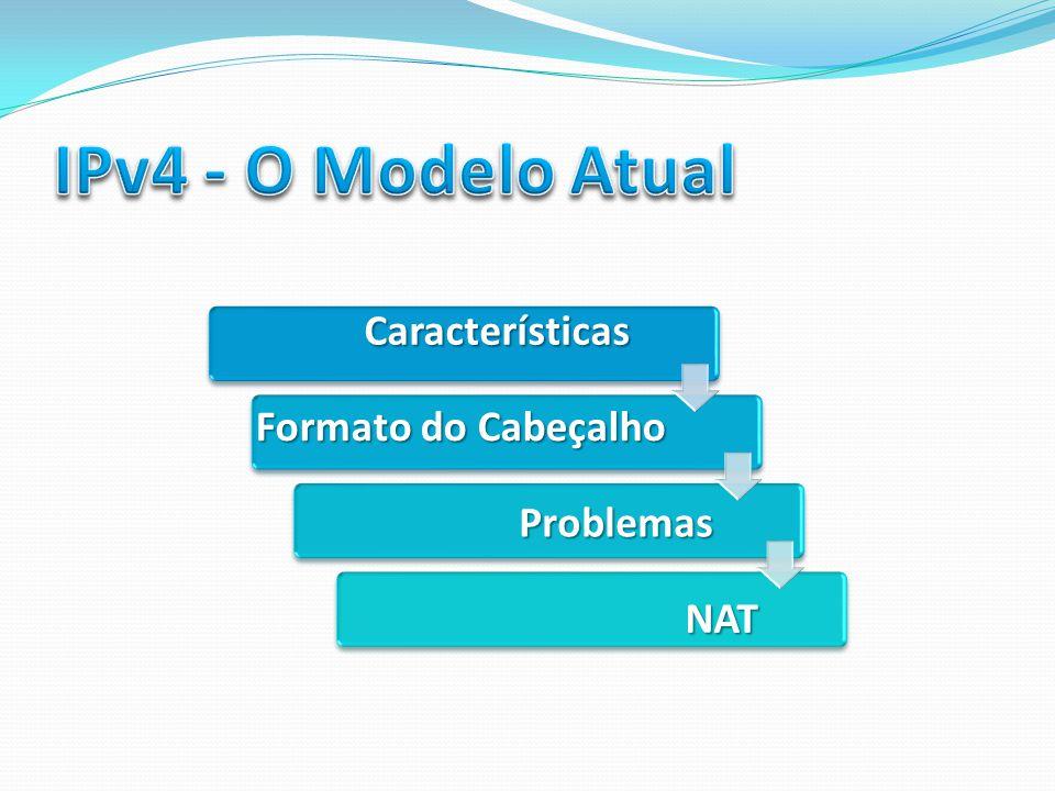 IPv4 - O Modelo Atual Características Formato do Cabeçalho Problemas