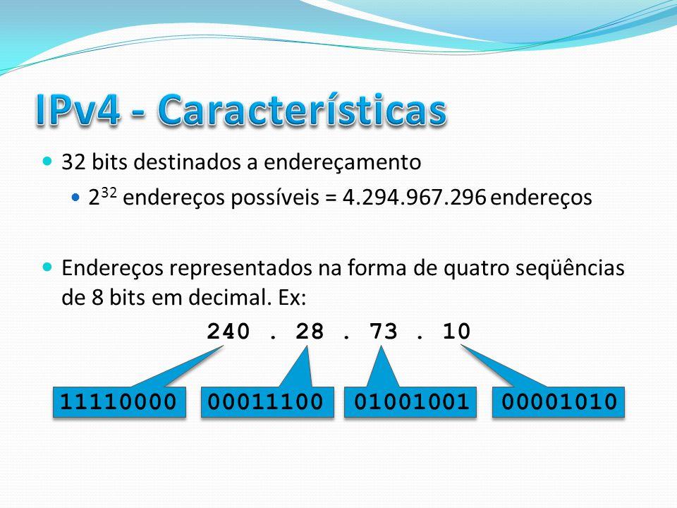 IPv4 - Características 32 bits destinados a endereçamento