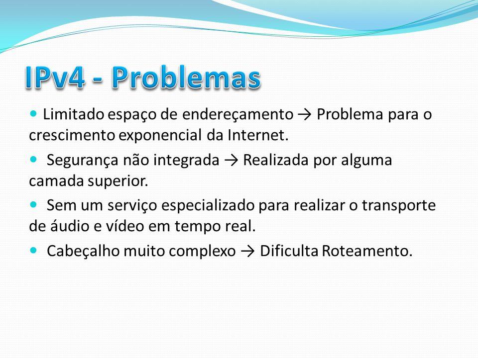 IPv4 - Problemas Limitado espaço de endereçamento → Problema para o crescimento exponencial da Internet.