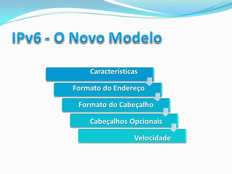 IPv6 - O Novo Modelo Características Formato do Endereço