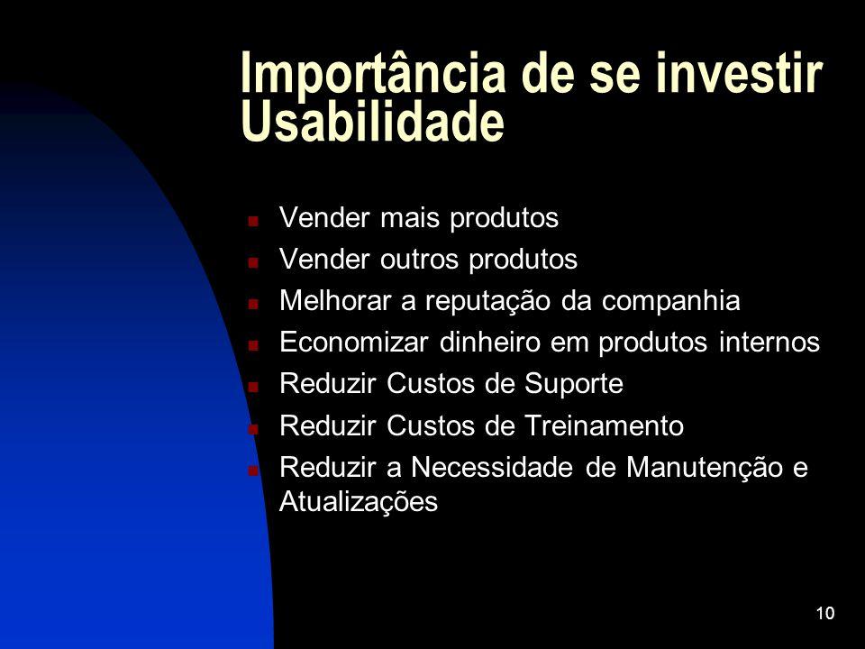 Importância de se investir Usabilidade