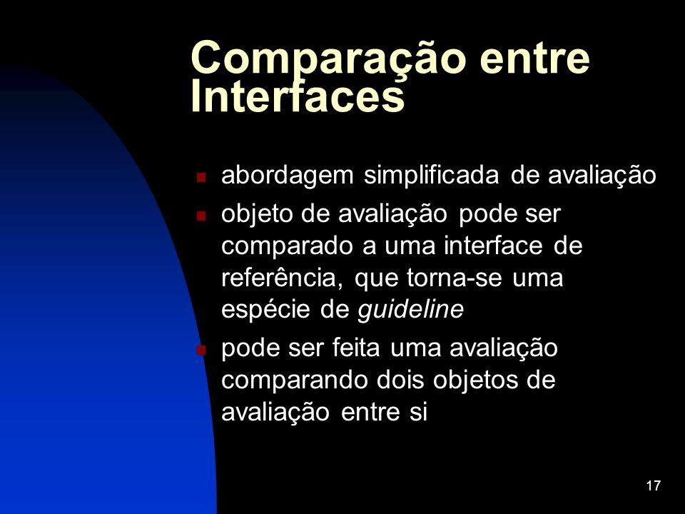 Comparação entre Interfaces