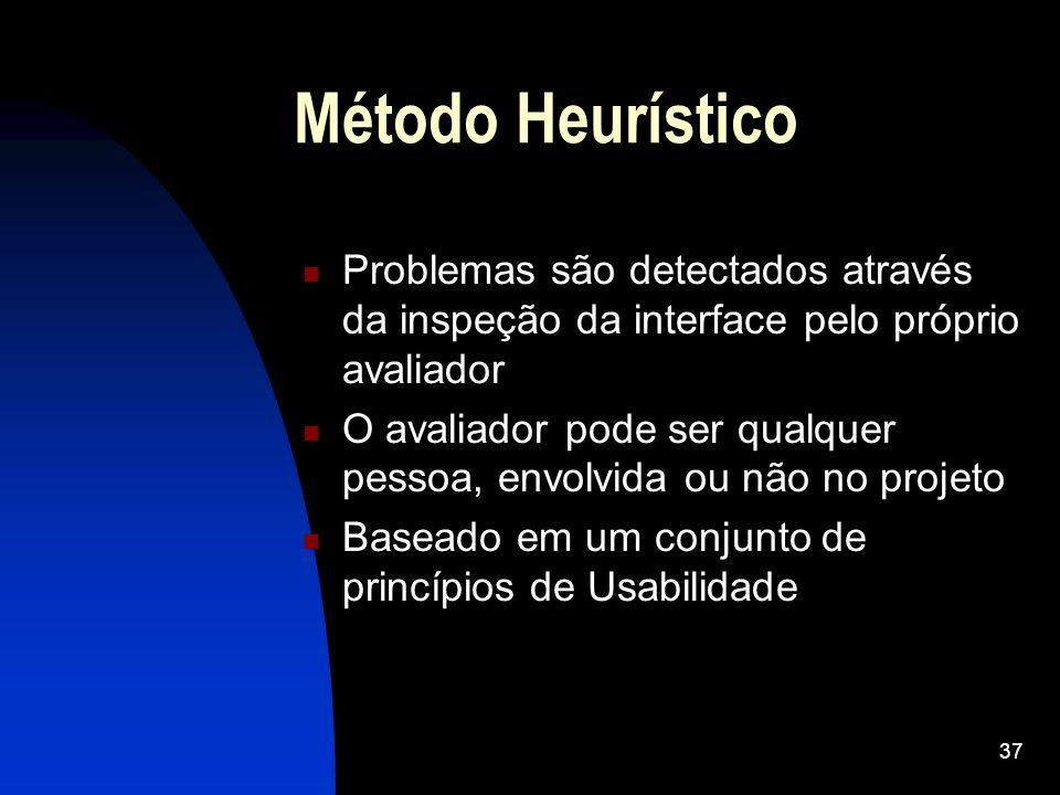 Método Heurístico Problemas são detectados através da inspeção da interface pelo próprio avaliador.