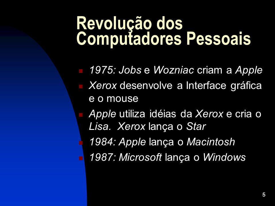 Revolução dos Computadores Pessoais