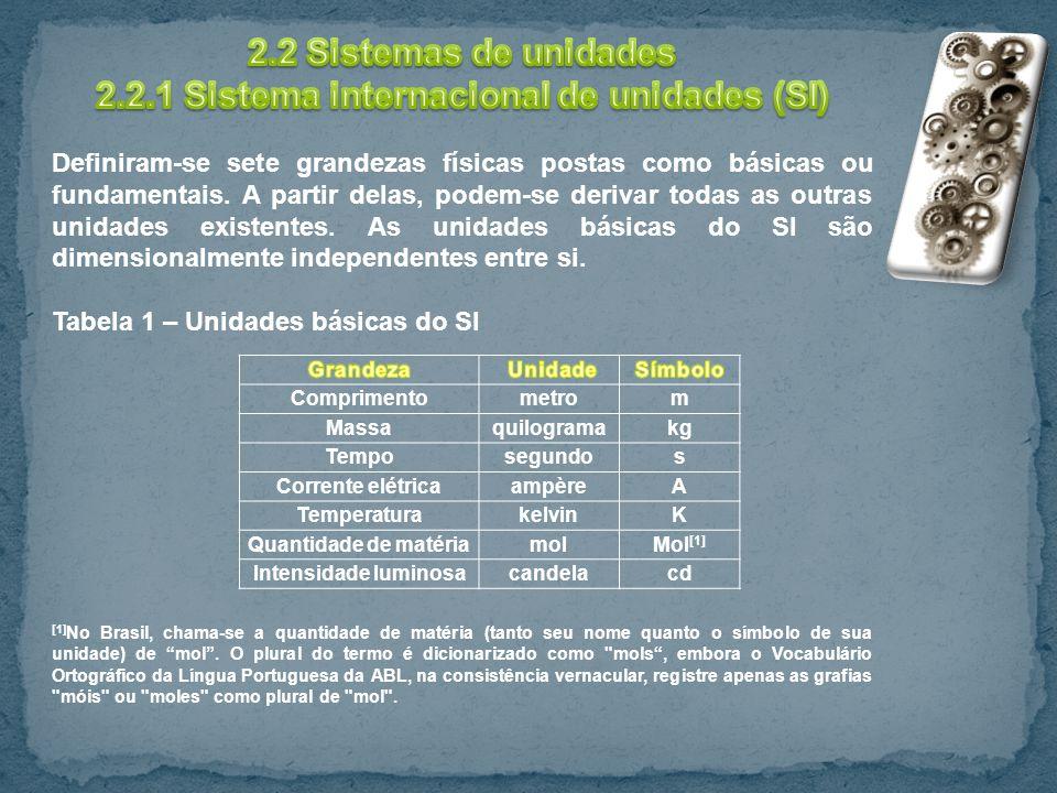 2.2.1 Sistema internacional de unidades (SI)