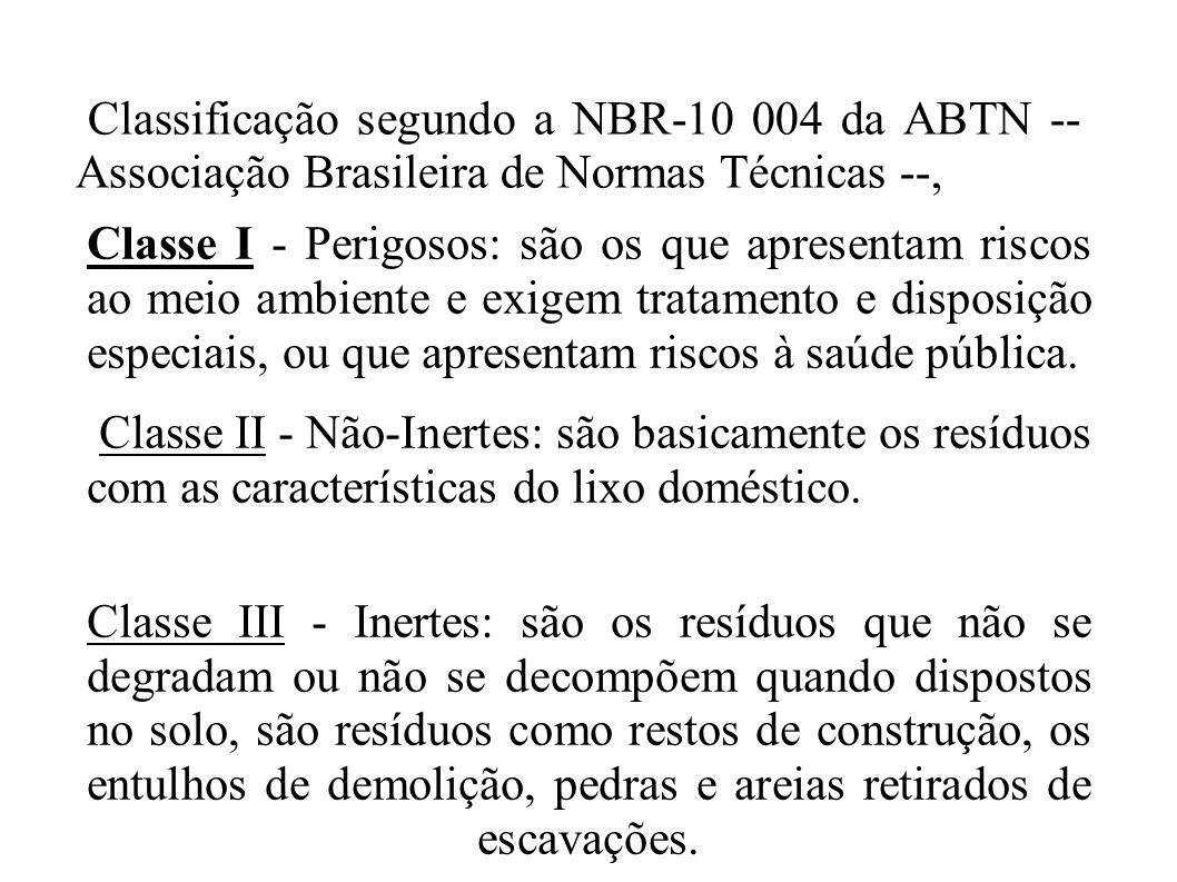 Classificação segundo a NBR-10 004 da ABTN -- Associação Brasileira de Normas Técnicas --,