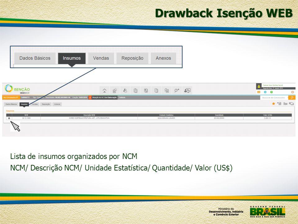 Drawback Isenção WEB Lista de insumos organizados por NCM