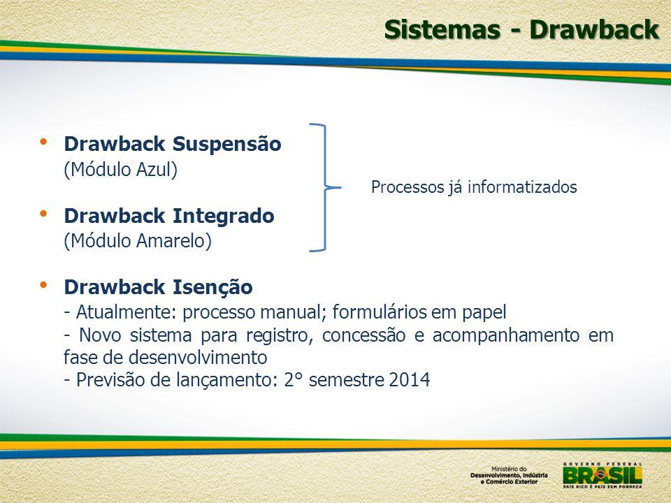 Sistemas - Drawback Drawback Suspensão (Módulo Azul)