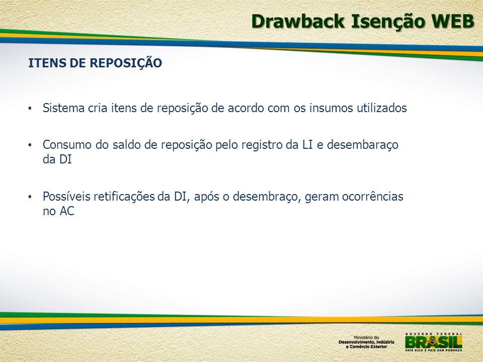 Drawback Isenção WEB ITENS DE REPOSIÇÃO