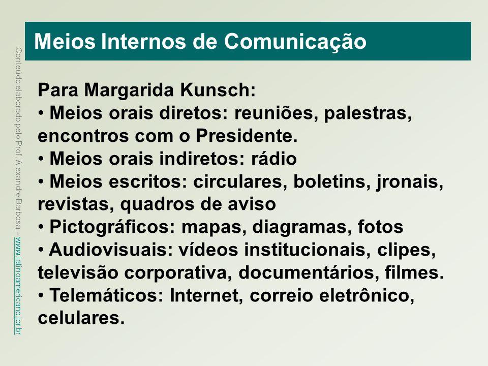 Meios Internos de Comunicação