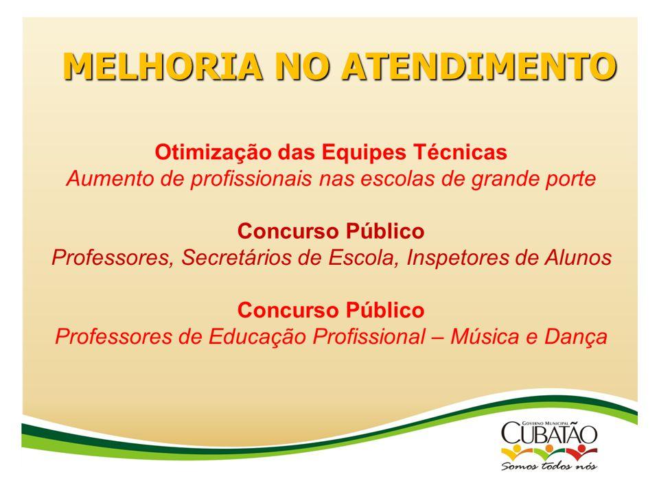 MELHORIA NO ATENDIMENTO