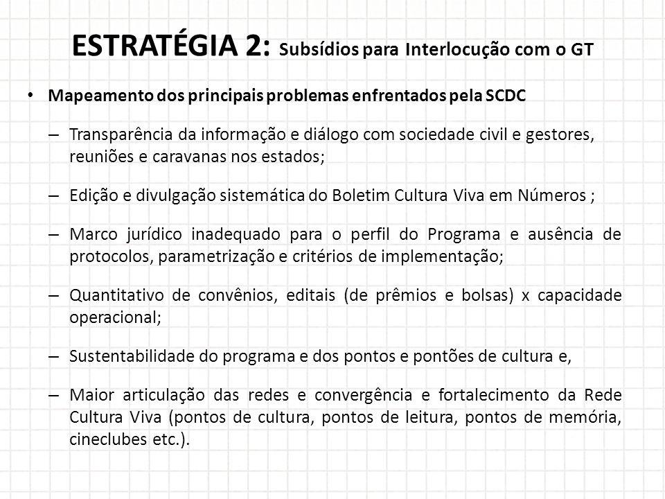 ESTRATÉGIA 2: Subsídios para Interlocução com o GT