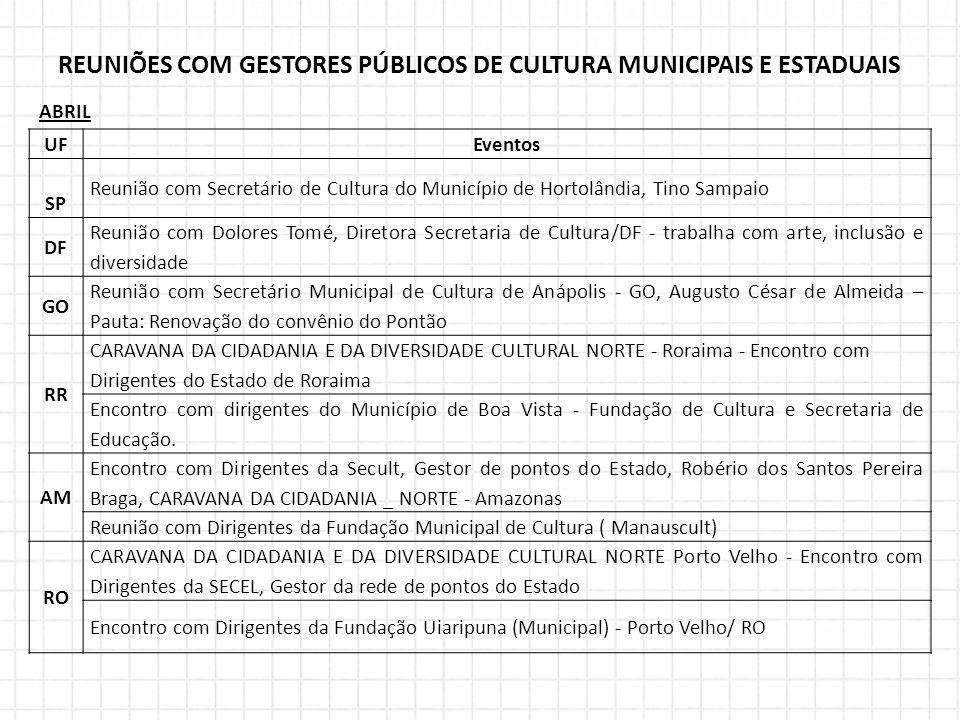REUNIÕES COM GESTORES PÚBLICOS DE CULTURA MUNICIPAIS E ESTADUAIS