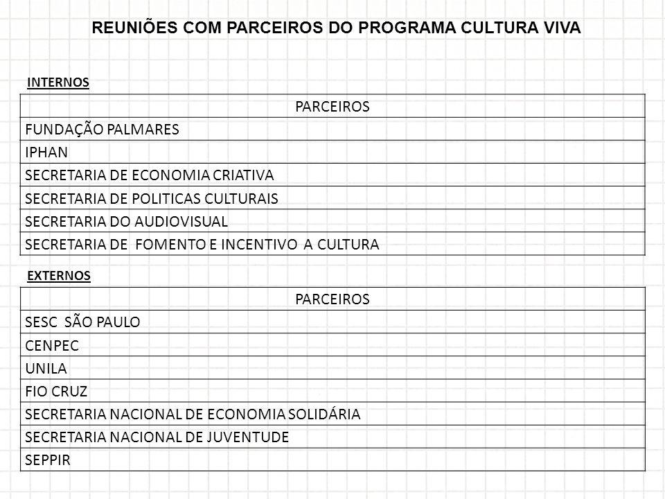REUNIÕES COM PARCEIROS DO PROGRAMA CULTURA VIVA