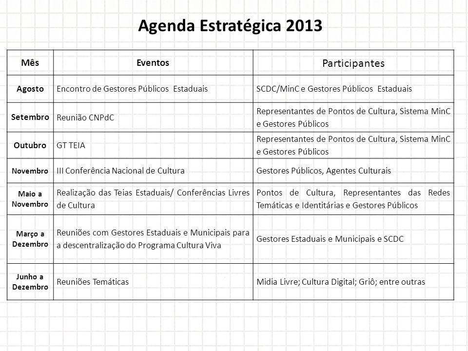 Agenda Estratégica 2013 Participantes Mês Eventos Agosto