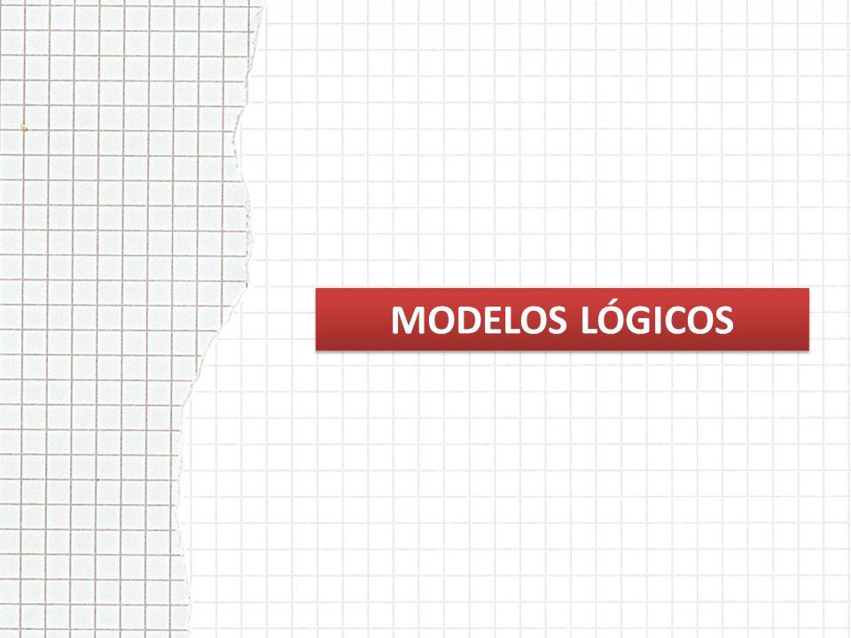 MODELOS LÓGICOS