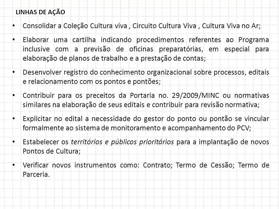 LINHAS DE AÇÃO Consolidar a Coleção Cultura viva , Circuito Cultura Viva , Cultura Viva no Ar;