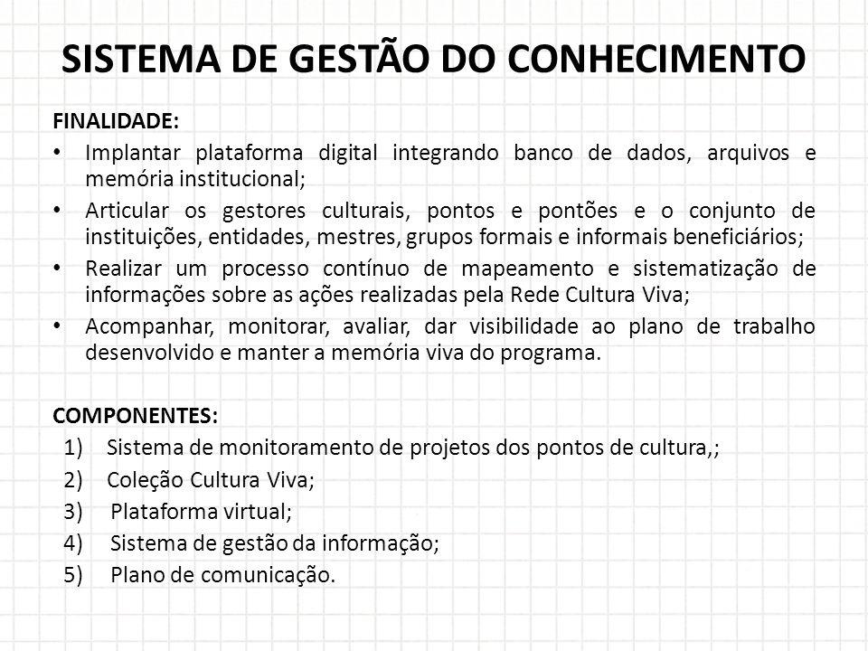 SISTEMA DE GESTÃO DO CONHECIMENTO