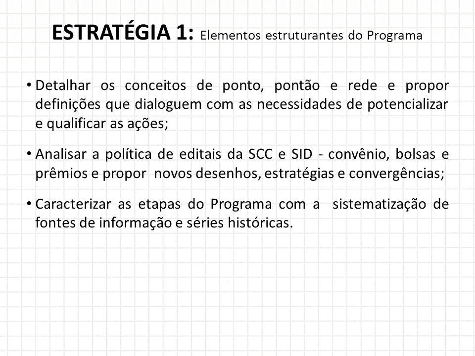ESTRATÉGIA 1: Elementos estruturantes do Programa