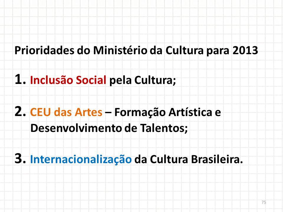 1. Inclusão Social pela Cultura;