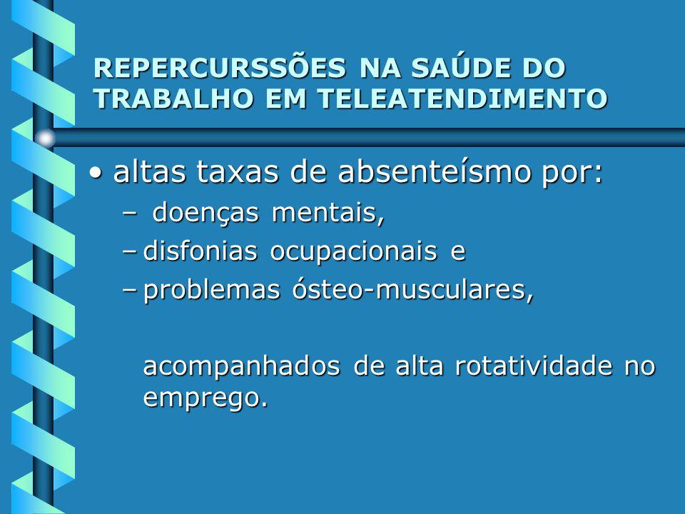 REPERCURSSÕES NA SAÚDE DO TRABALHO EM TELEATENDIMENTO
