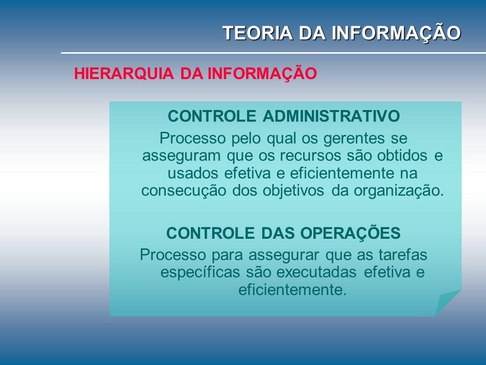 CONTROLE ADMINISTRATIVO CONTROLE DAS OPERAÇÕES