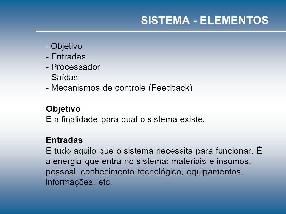 SISTEMA - ELEMENTOS