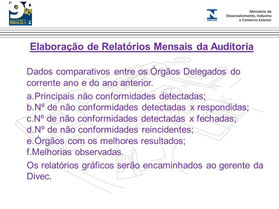 Elaboração de Relatórios Mensais da Auditoria