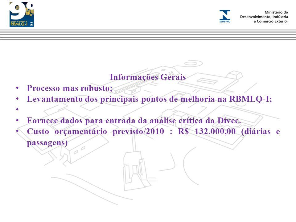 Informações Gerais Processo mas robusto; Levantamento dos principais pontos de melhoria na RBMLQ-I;
