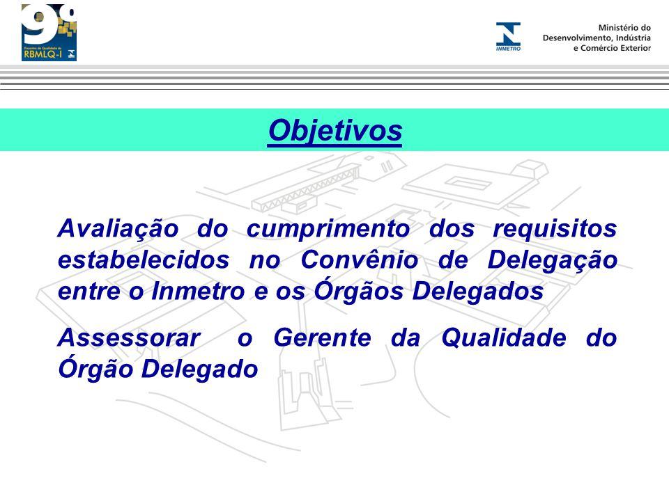 Objetivos Avaliação do cumprimento dos requisitos estabelecidos no Convênio de Delegação entre o Inmetro e os Órgãos Delegados.