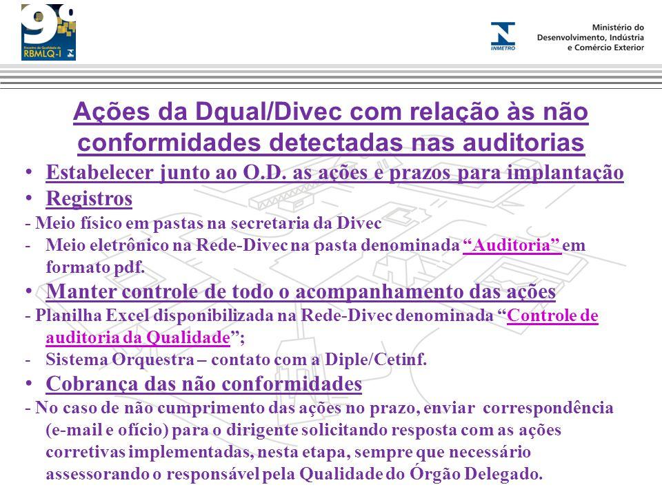Ações da Dqual/Divec com relação às não conformidades detectadas nas auditorias