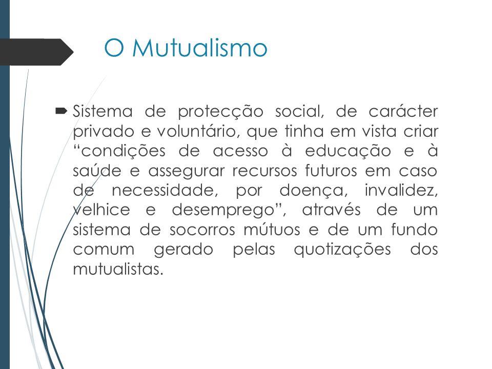 O Mutualismo