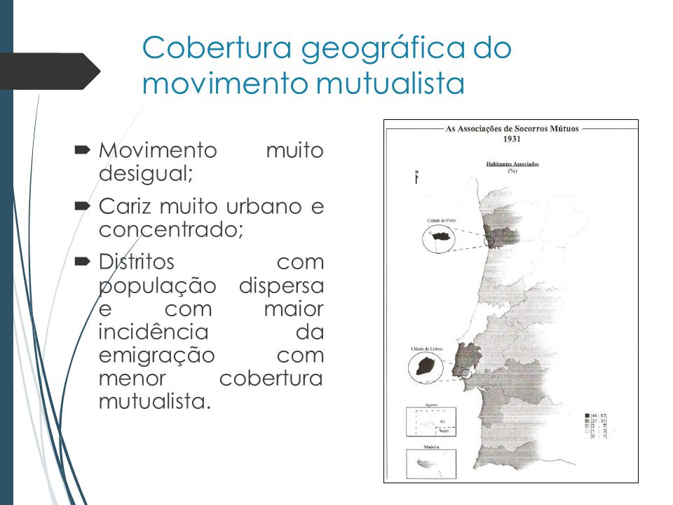 Cobertura geográfica do movimento mutualista