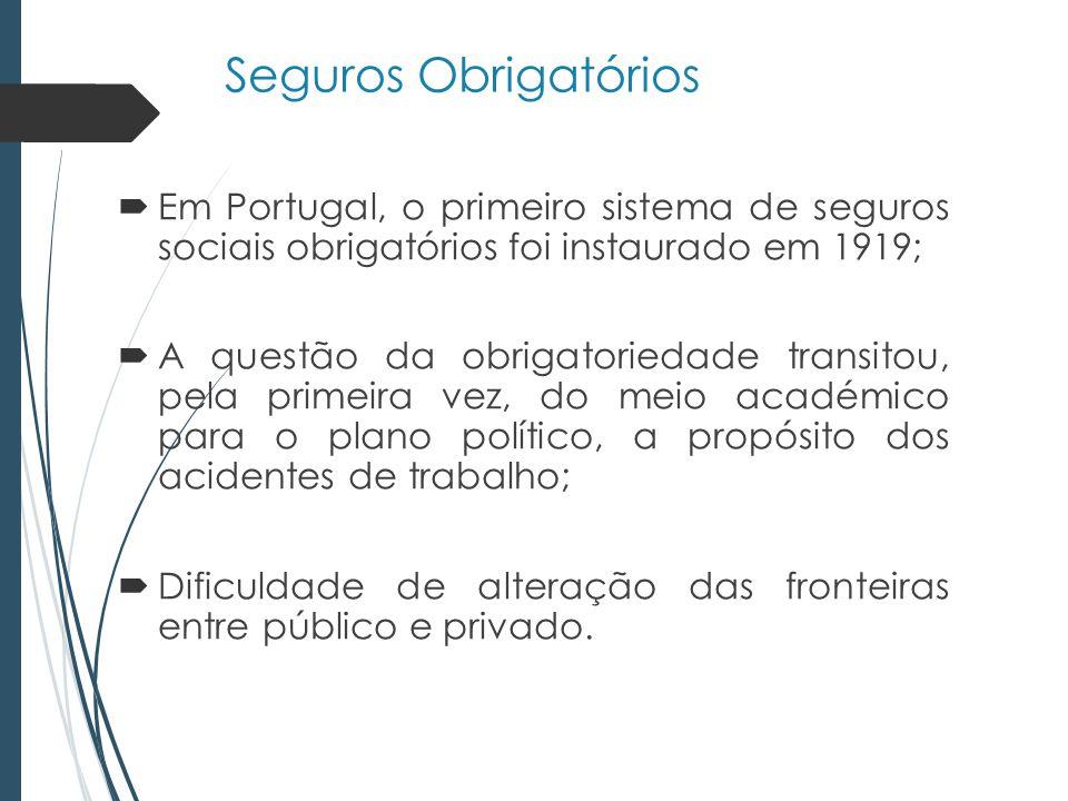 Seguros Obrigatórios Em Portugal, o primeiro sistema de seguros sociais obrigatórios foi instaurado em 1919;