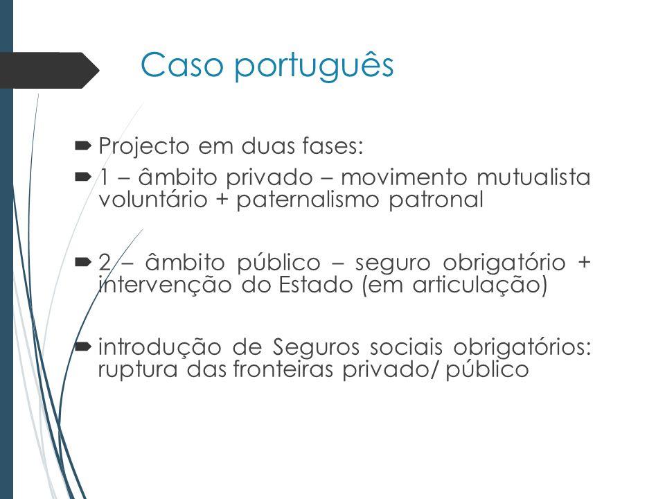 Caso português Projecto em duas fases: