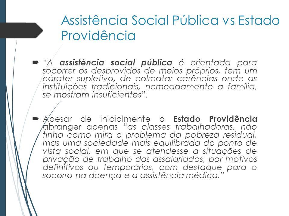 Assistência Social Pública vs Estado Providência