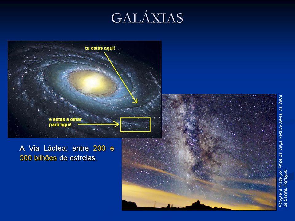GALÁXIAS A Via Láctea: entre 200 e 500 bilhões de estrelas.