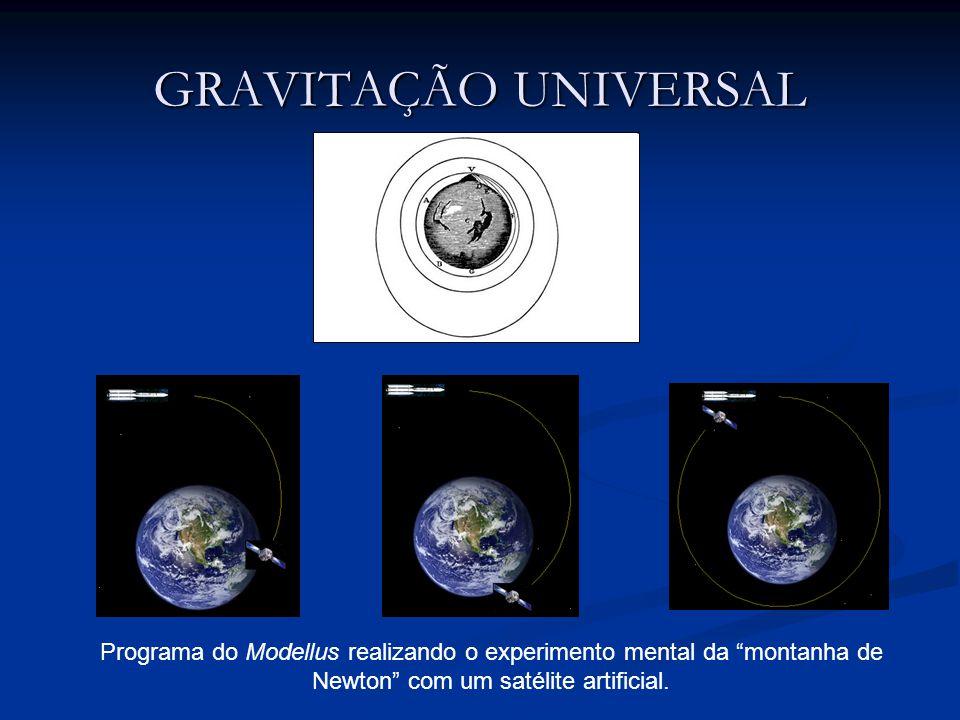 GRAVITAÇÃO UNIVERSAL Programa do Modellus realizando o experimento mental da montanha de Newton com um satélite artificial.