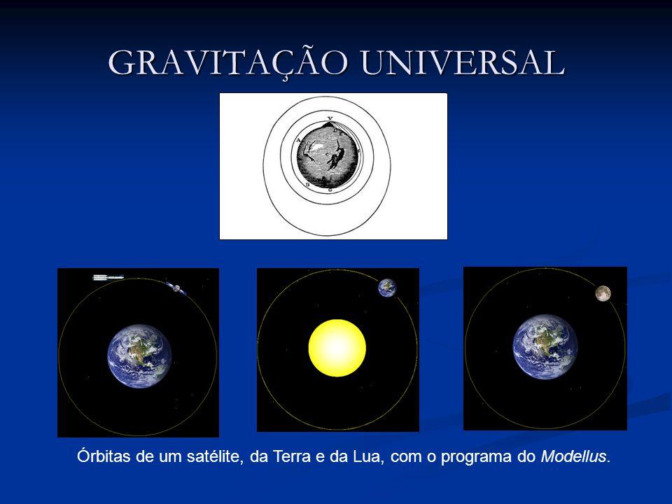Órbitas de um satélite, da Terra e da Lua, com o programa do Modellus.