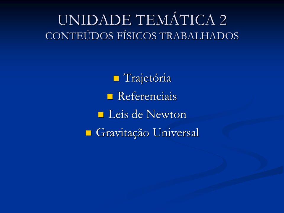 UNIDADE TEMÁTICA 2 CONTEÚDOS FÍSICOS TRABALHADOS
