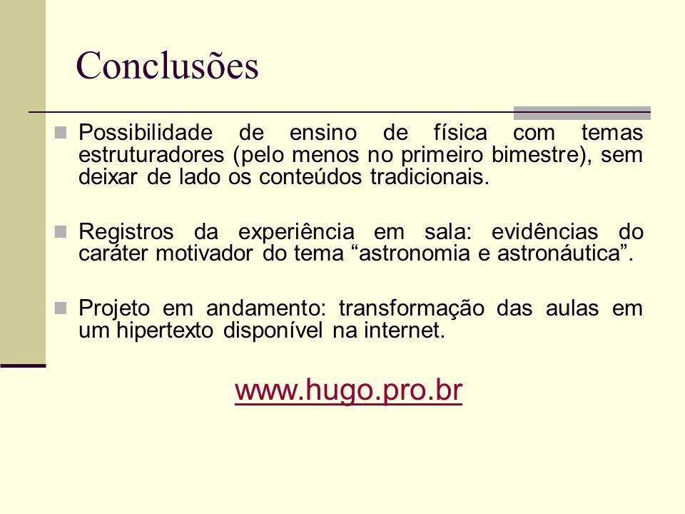 Conclusões www.hugo.pro.br