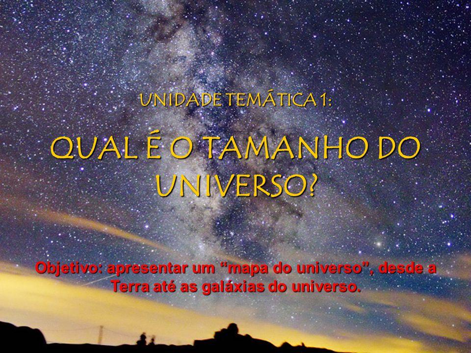 QUAL É O TAMANHO DO UNIVERSO